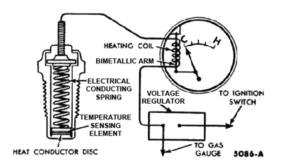 Vdo Fuel Gauge Wiring Diagram further Vdo Oil Temp Wiring Diagram furthermore Wiring Diagram Fruitboot Photokpx Tachometer additionally Wiring A Tachometer For Sel Engine together with Watch. on sunpro tachometer wiring diagram