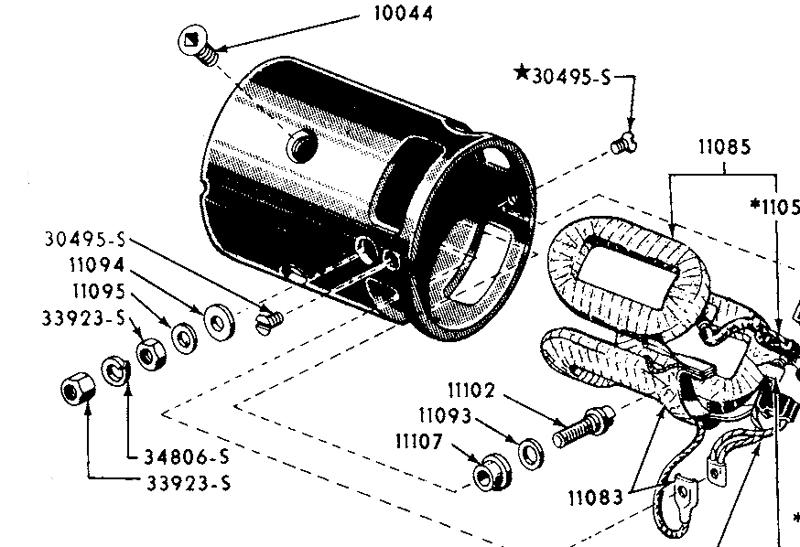 starter motor windings